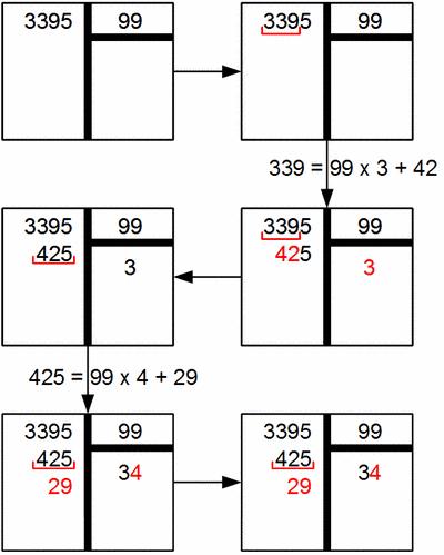 Division de 3395 par 99