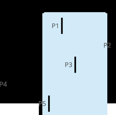 Schéma de l'exemple