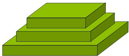 Pyramide formée de 3 marches carrées de tailles décroissantes